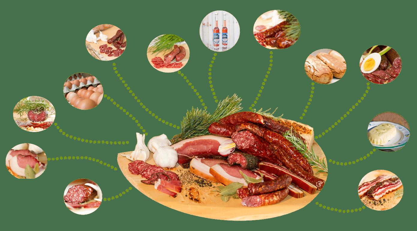 Nockfleisch-Perfekte-Jause-Buschenschank-fuer-Zuhause-Regionale-Produkte-Bauernjause-Essen-bestellen-1